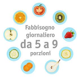 Grafico con diversi alimenti