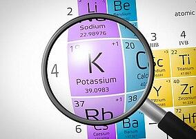 Lente d'ingrandimento sulla tavola periodica degli elementi