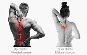 """Rücken eines Mannes und einer Frau mit der Unterschrift """"spezifische Rückenschmerzen"""" und """"unspezifische Rückenschmerzen"""""""