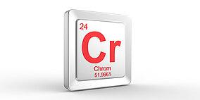 Bezeichnung von Chrom im Periodensystem