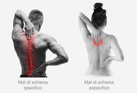 """La schiena di un uomo e di una donna con la scritta """"mal di schiena specifico"""" e """"mal di schiena aspecifico"""""""